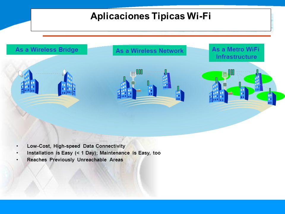 Aplicaciones Tipicas Wi-Fi