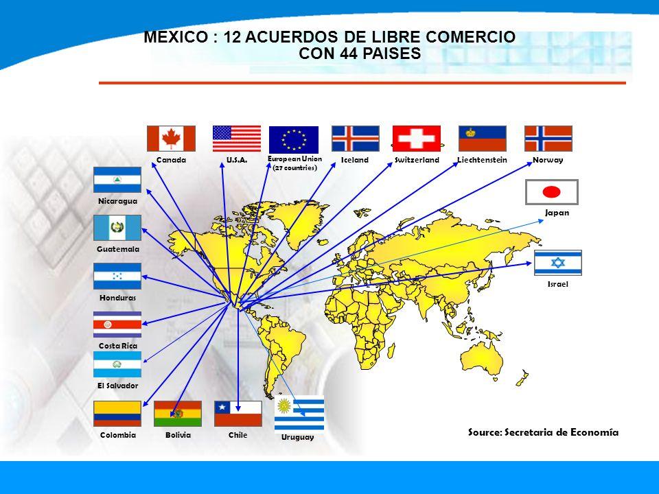 MEXICO : 12 ACUERDOS DE LIBRE COMERCIO CON 44 PAISES