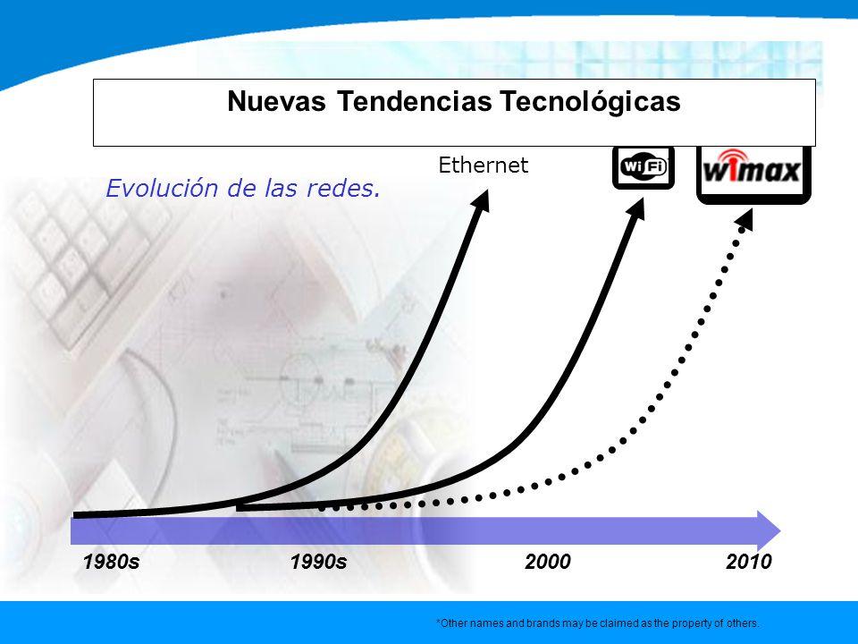 Nuevas Tendencias Tecnológicas