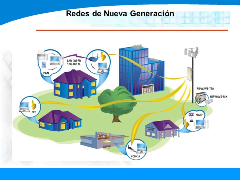 Redes de Nueva Generación