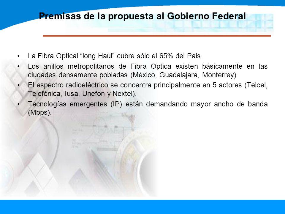Premisas de la propuesta al Gobierno Federal