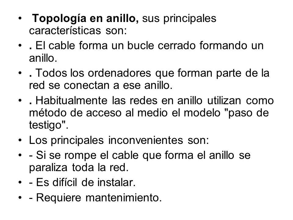 Topología en anillo, sus principales características son: