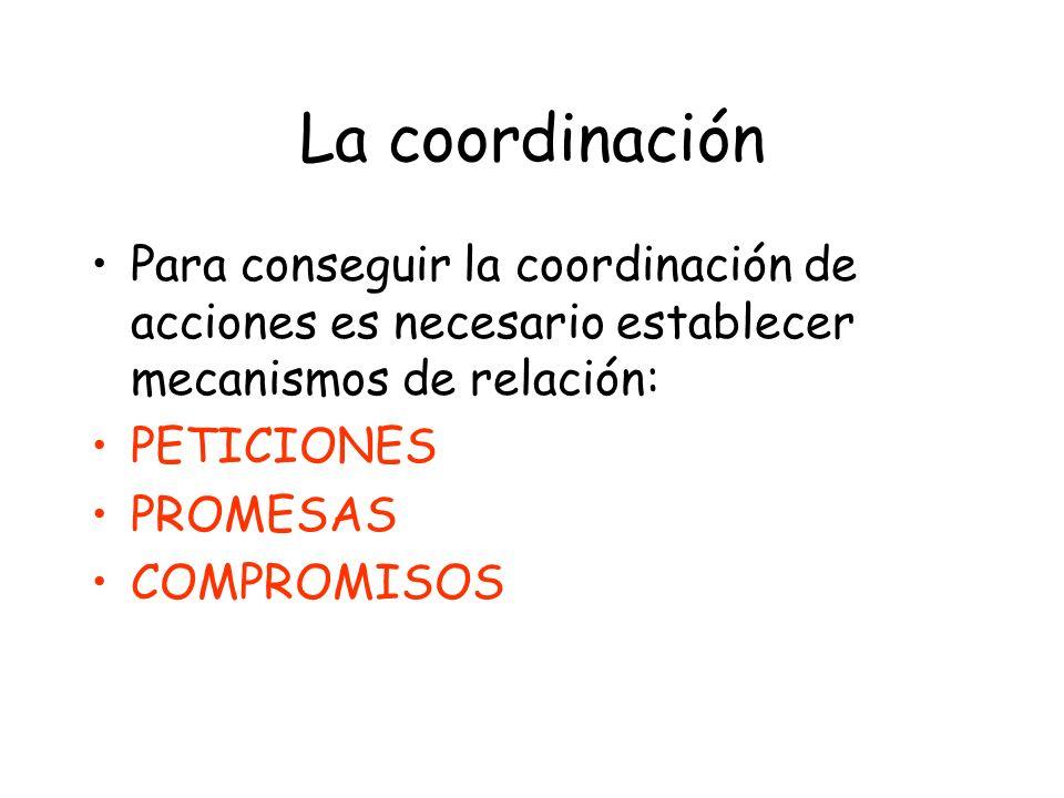 La coordinaciónPara conseguir la coordinación de acciones es necesario establecer mecanismos de relación: