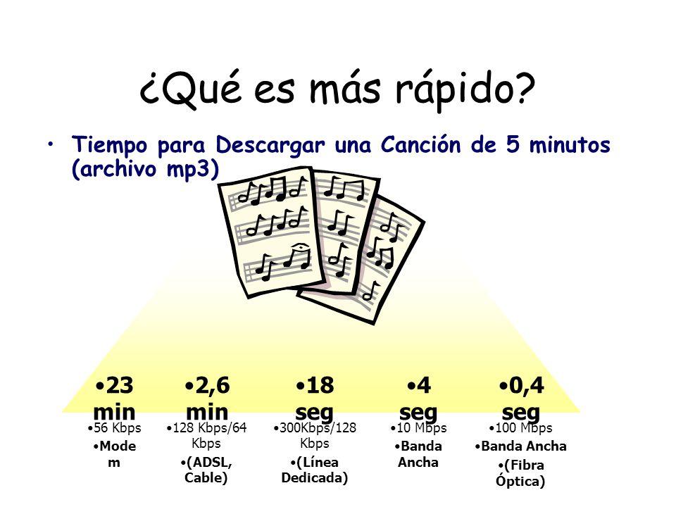¿Qué es más rápido Tiempo para Descargar una Canción de 5 minutos (archivo mp3) 300Kbps/128 Kbps.