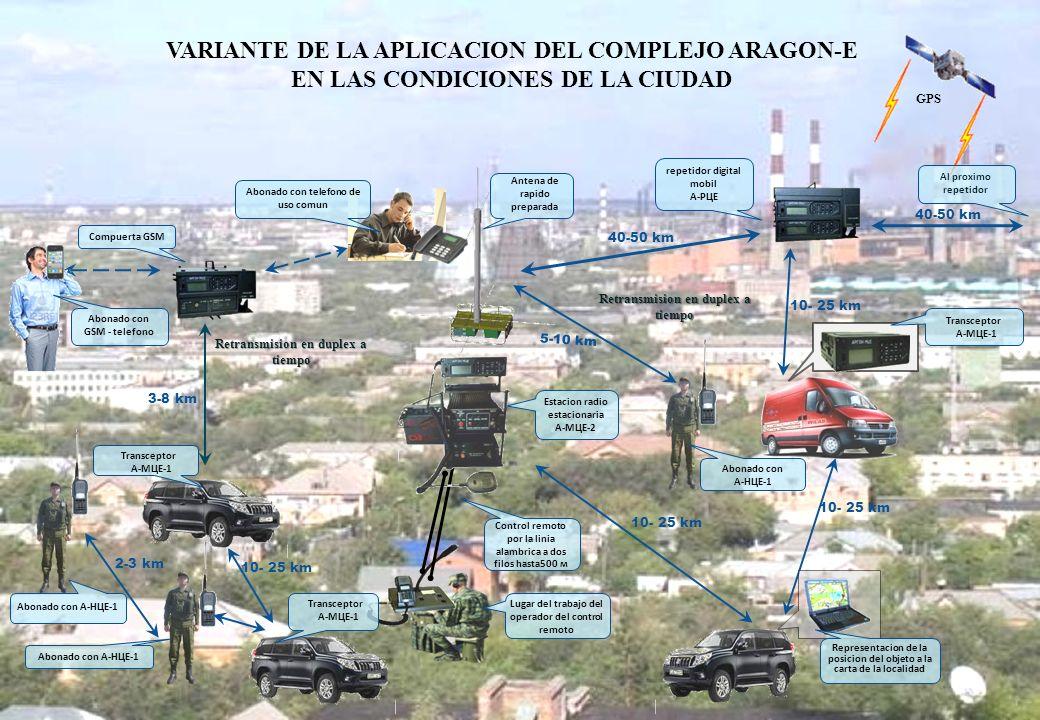 VARIANTE DE LA APLICACION DEL COMPLEJO ARAGON-E