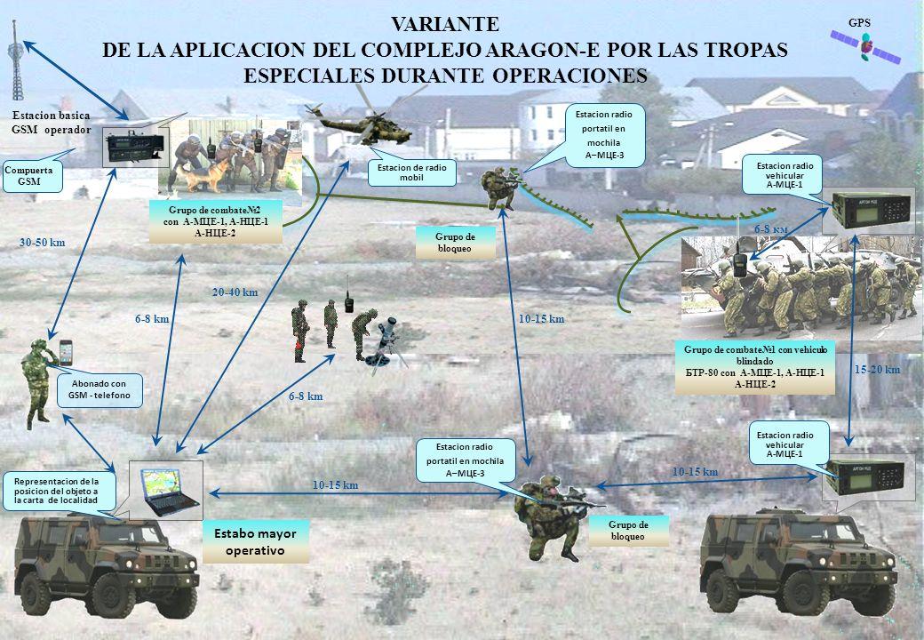 VARIANTE DE LA APLICACION DEL COMPLEJO ARAGON-E POR LAS TROPAS ESPECIALES DURANTE OPERACIONES. GPS.