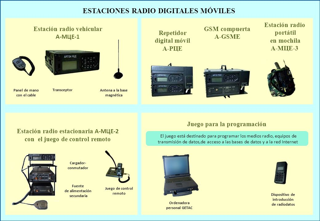 ESTACIONES RADIO DIGITALES MÓVILES