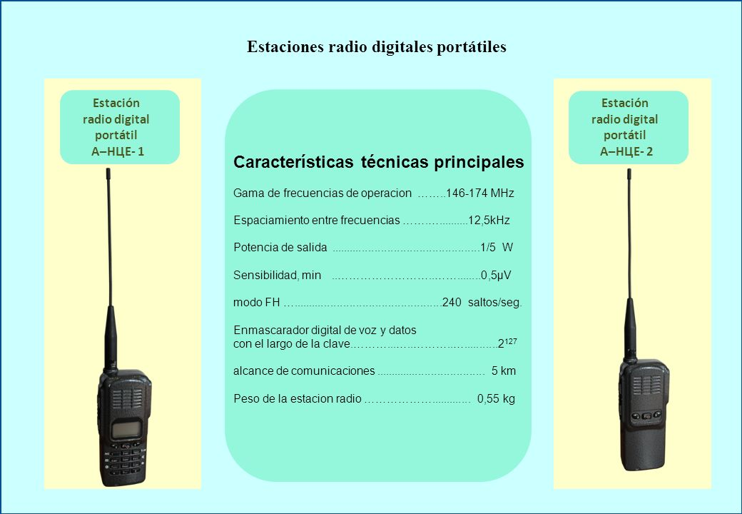 Estaciones radio digitales portátiles