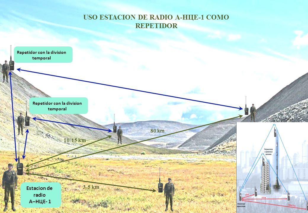 USO ESTACION DE RADIO А-НЦЕ-1 COMO REPETIDOR