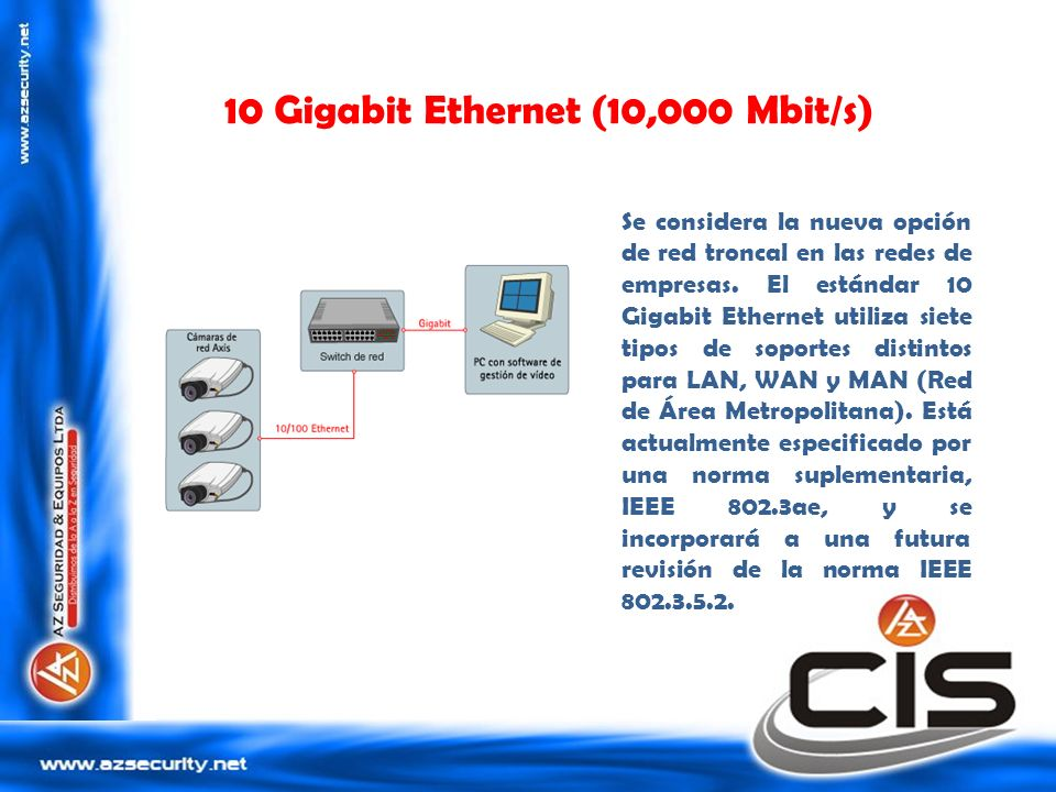 10 Gigabit Ethernet (10,000 Mbit/s)