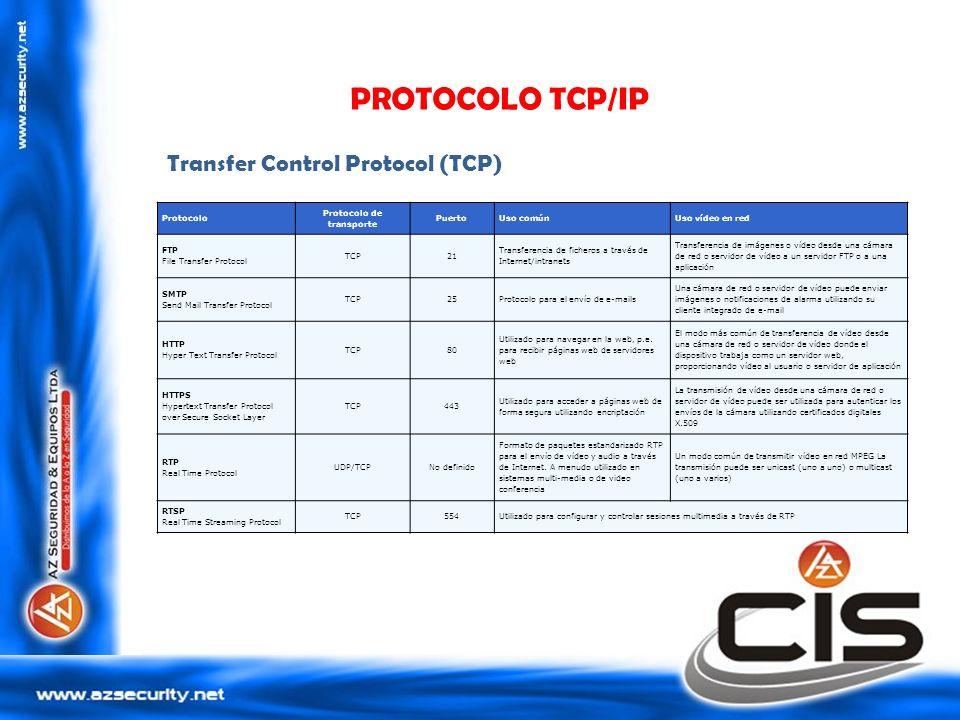 Protocolo de transporte