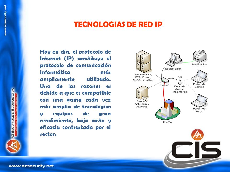 TECNOLOGIAS DE RED IP