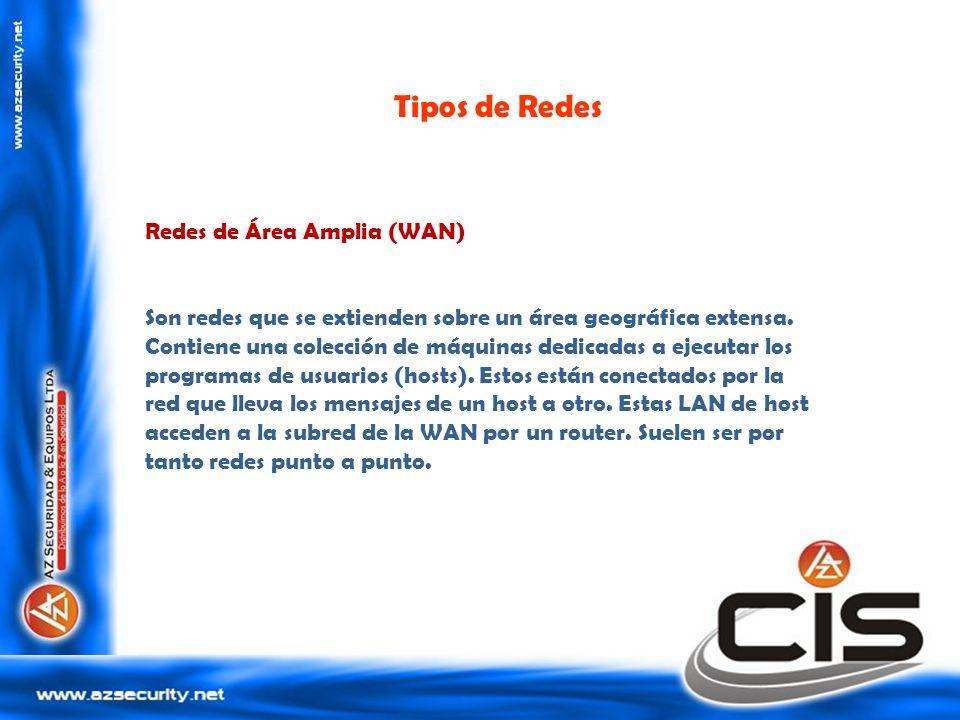 Tipos de Redes Redes de Área Amplia (WAN)