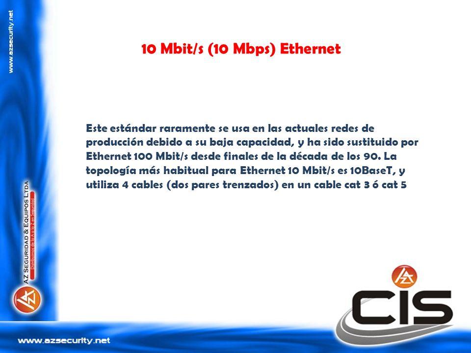 10 Mbit/s (10 Mbps) Ethernet