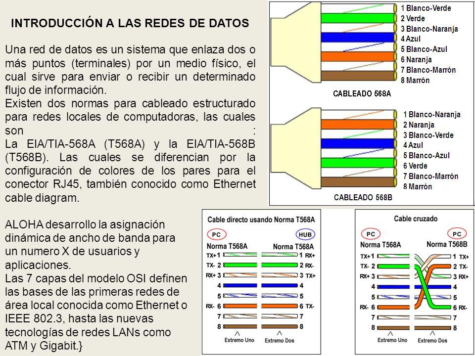 Cableado Estructurado Introduccion A Las Redes De Datos Y