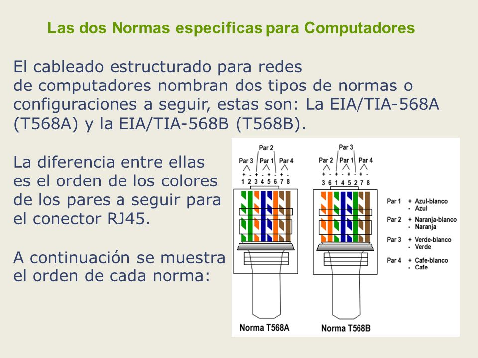 Las dos Normas especificas para Computadores