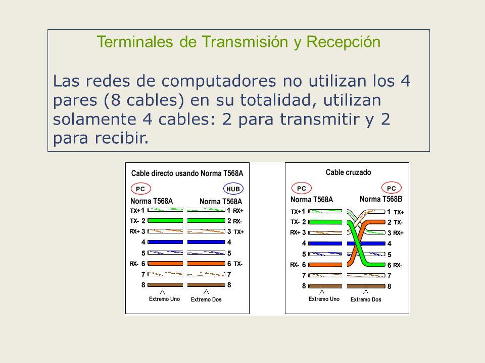 Terminales de Transmisión y Recepción
