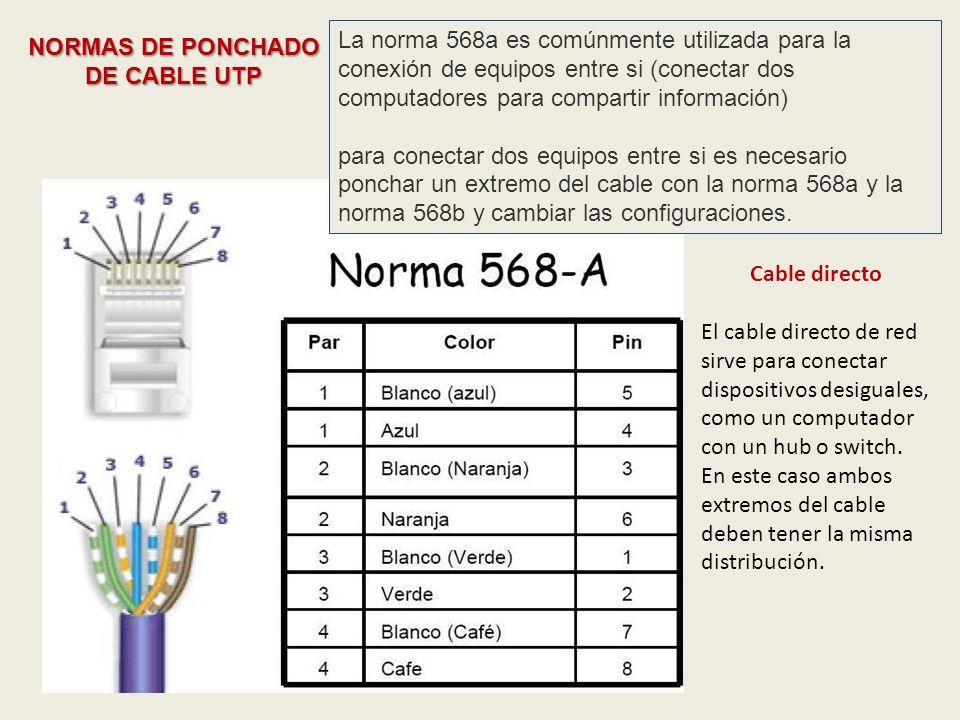 NORMAS DE PONCHADO DE CABLE UTP