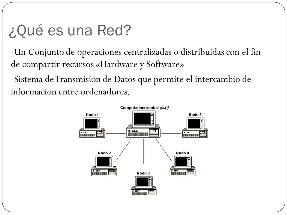 ¿Qué es una Red
