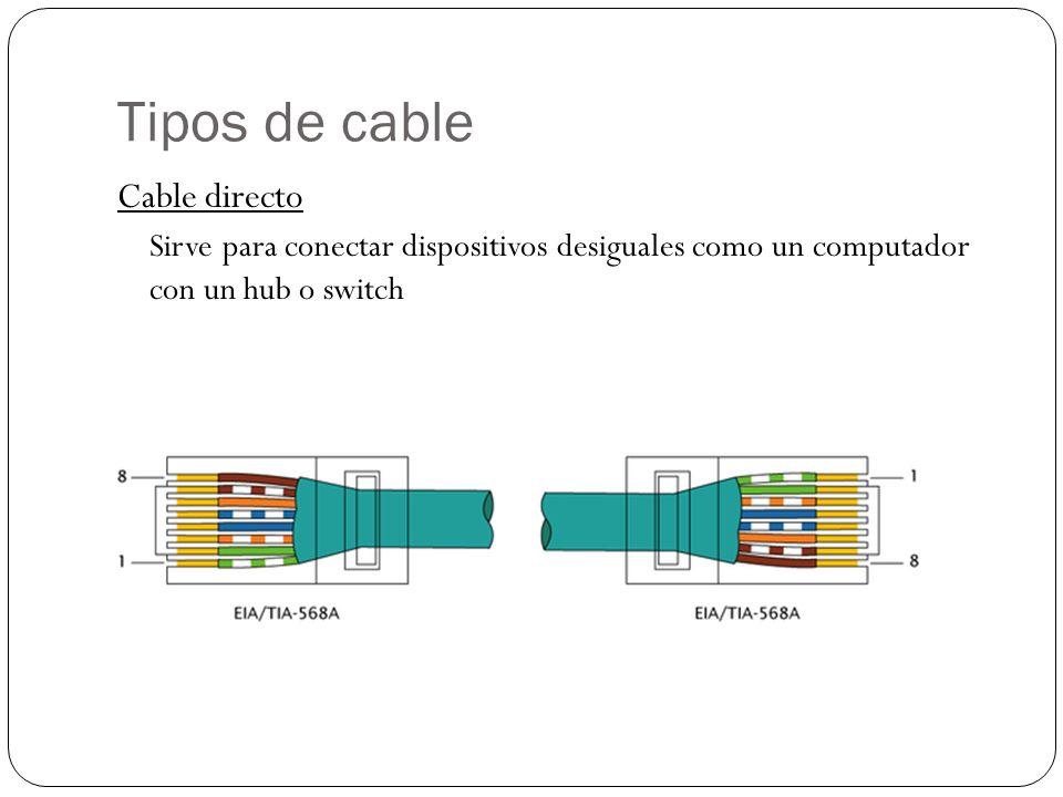 Tipos de cable Cable directo
