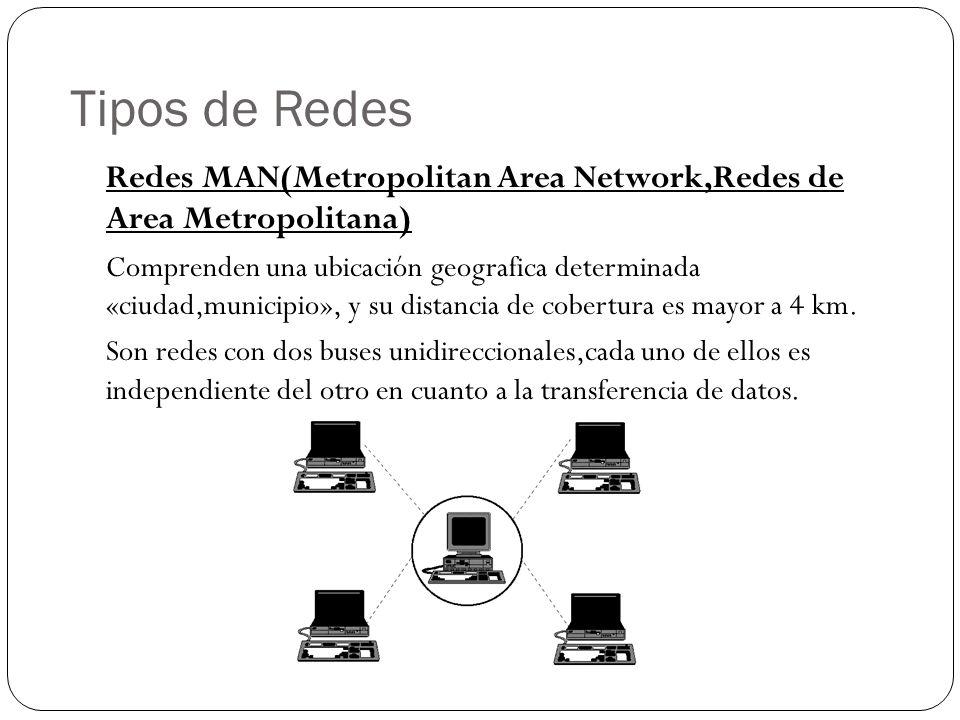 Tipos de Redes Redes MAN(Metropolitan Area Network,Redes de Area Metropolitana)