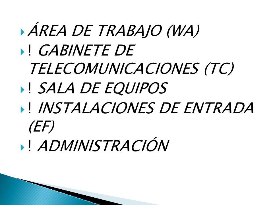 ÁREA DE TRABAJO (WA) ! GABINETE DE TELECOMUNICACIONES (TC) ! SALA DE EQUIPOS. ! INSTALACIONES DE ENTRADA (EF)