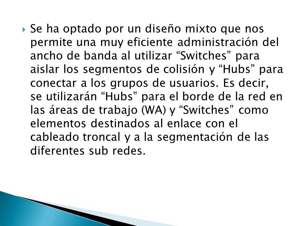 Se ha optado por un diseño mixto que nos permite una muy eficiente administración del ancho de banda al utilizar Switches para aislar los segmentos de colisión y Hubs para conectar a los grupos de usuarios.