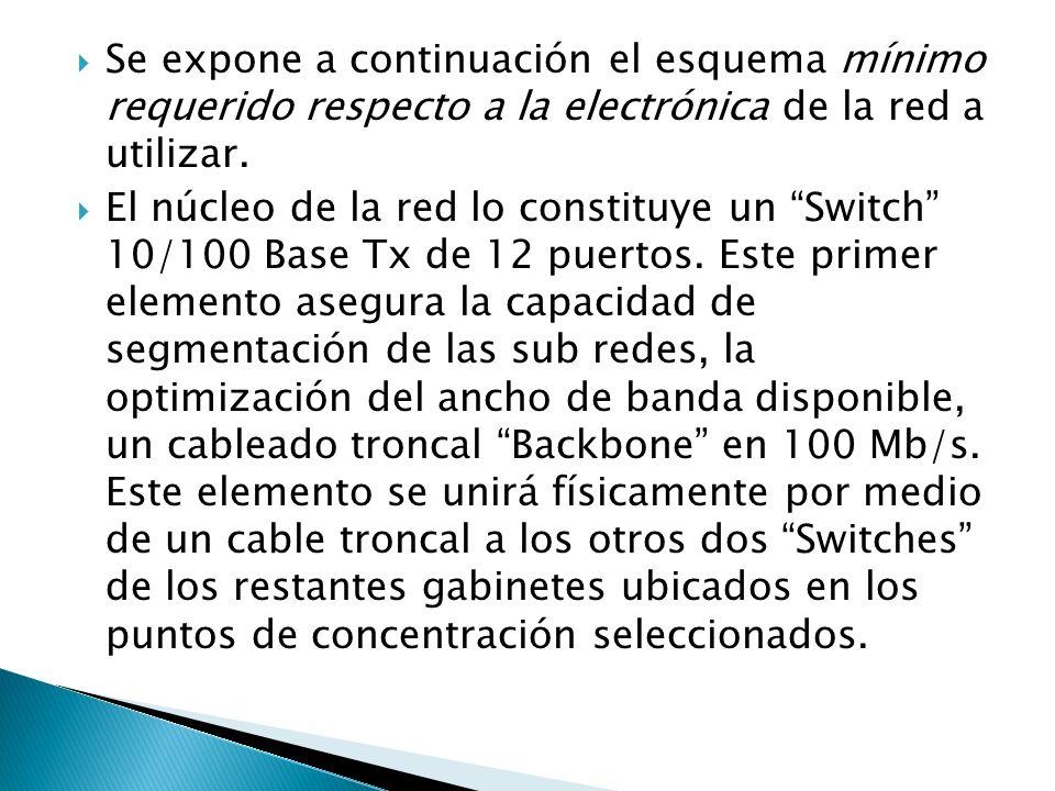 Se expone a continuación el esquema mínimo requerido respecto a la electrónica de la red a utilizar.