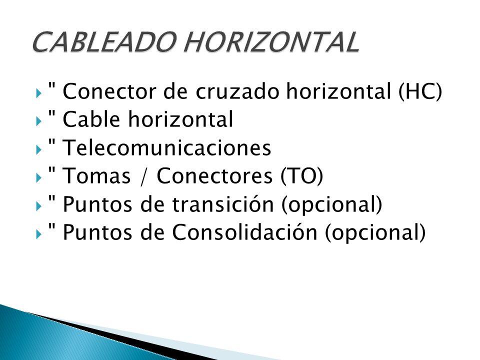 CABLEADO HORIZONTAL Conector de cruzado horizontal (HC)
