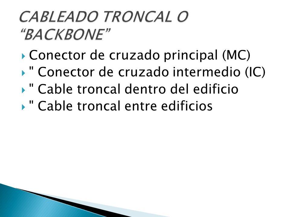 CABLEADO TRONCAL O BACKBONE