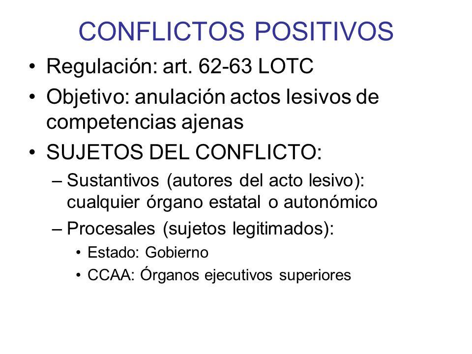 CONFLICTOS POSITIVOS Regulación: art. 62-63 LOTC