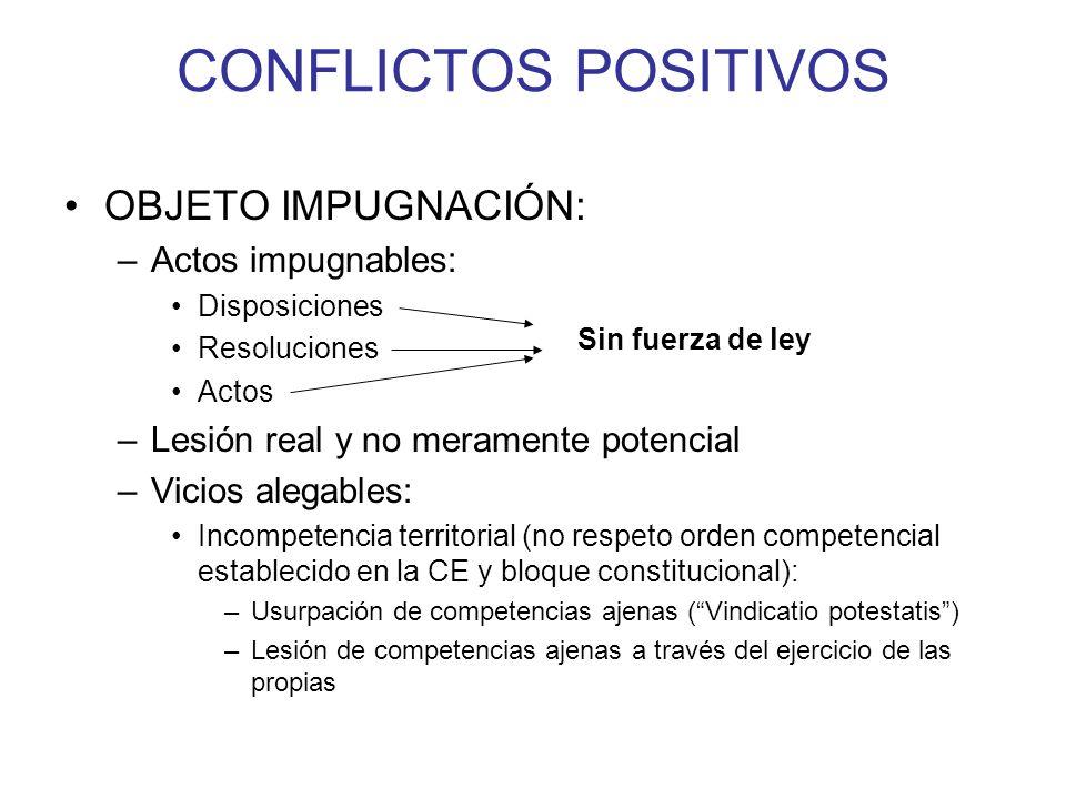 CONFLICTOS POSITIVOS OBJETO IMPUGNACIÓN: Actos impugnables: