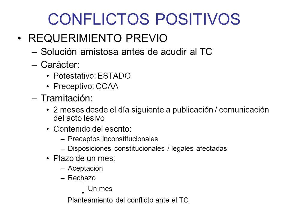 CONFLICTOS POSITIVOS REQUERIMIENTO PREVIO