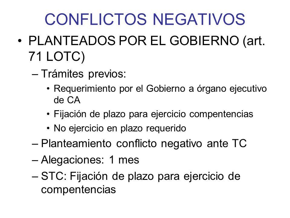CONFLICTOS NEGATIVOS PLANTEADOS POR EL GOBIERNO (art. 71 LOTC)