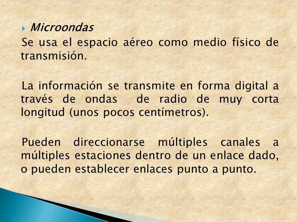 Microondas Se usa el espacio aéreo como medio físico de transmisión.