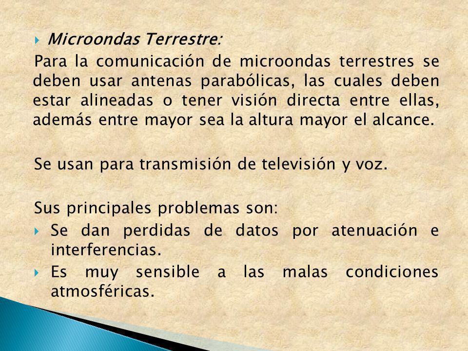 Microondas Terrestre: