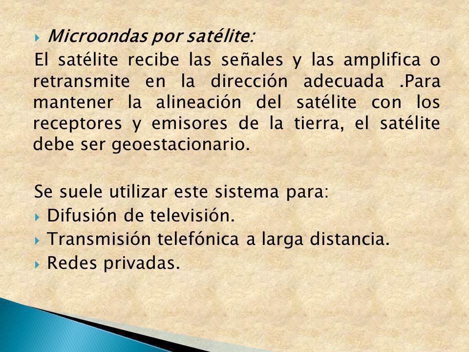 Microondas por satélite: