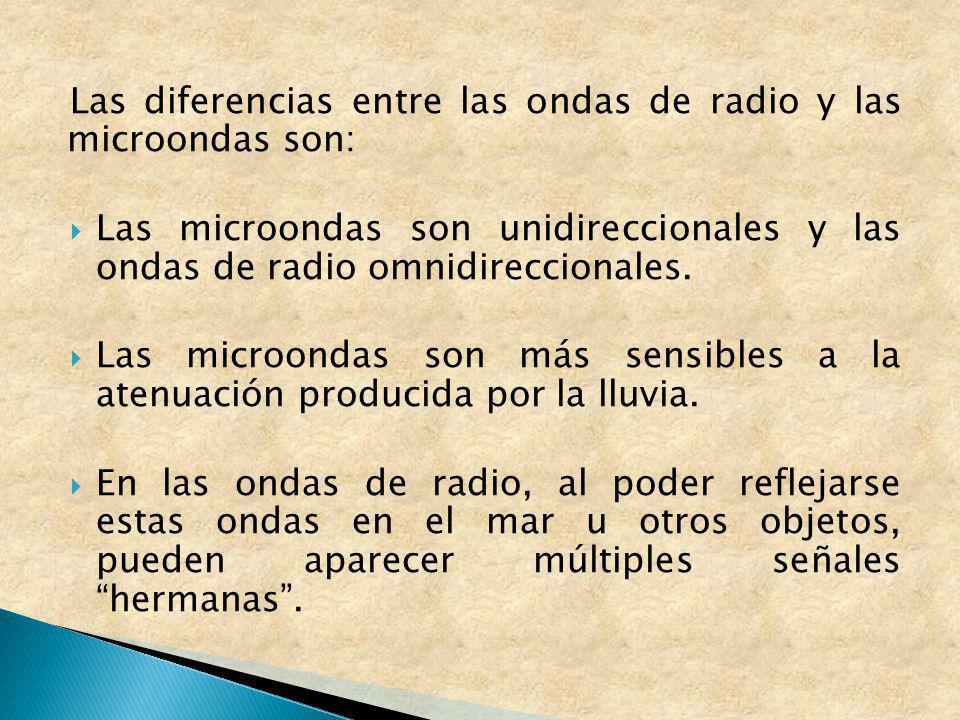 Las diferencias entre las ondas de radio y las microondas son: