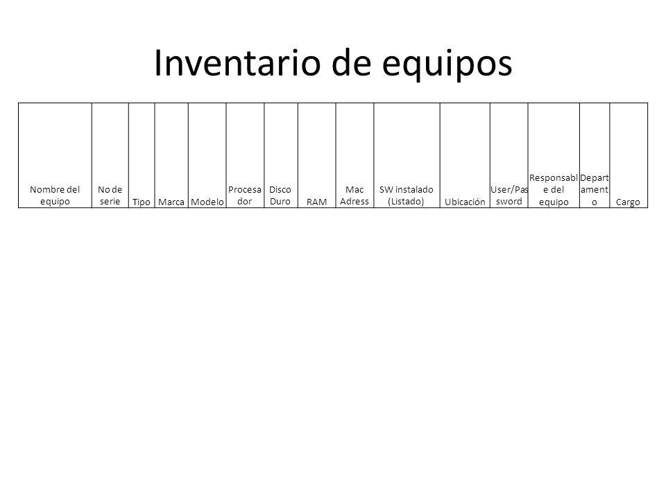 Inventario de equipos Nombre del equipo No de serie Tipo Marca Modelo
