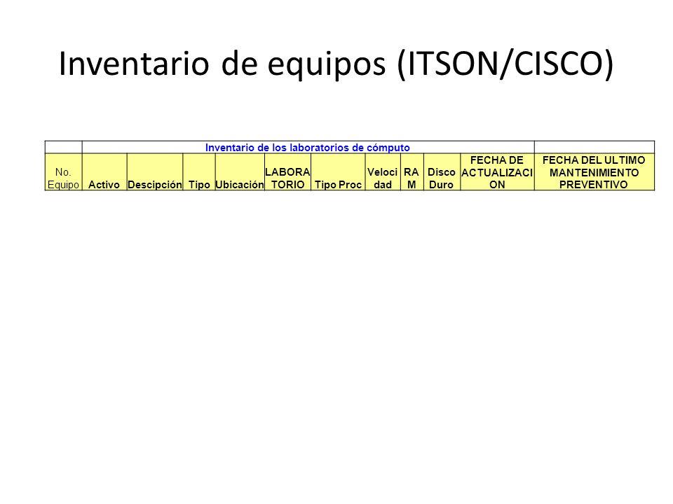 Inventario de equipos (ITSON/CISCO)