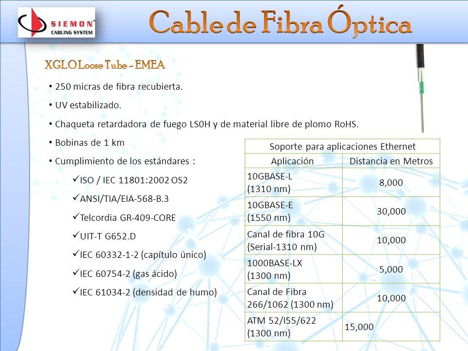 Soporte para aplicaciones Ethernet