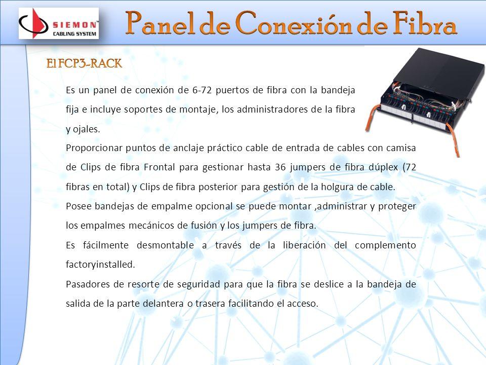 Panel de Conexión de Fibra