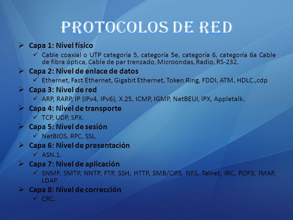 Protocolos de red Capa 1: Nivel físico