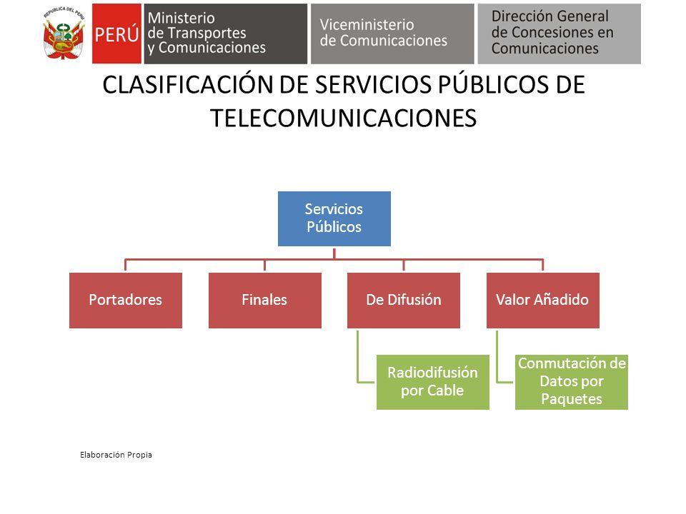 CLASIFICACIÓN DE SERVICIOS PÚBLICOS DE TELECOMUNICACIONES