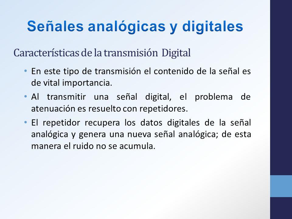 Características de la transmisión Digital