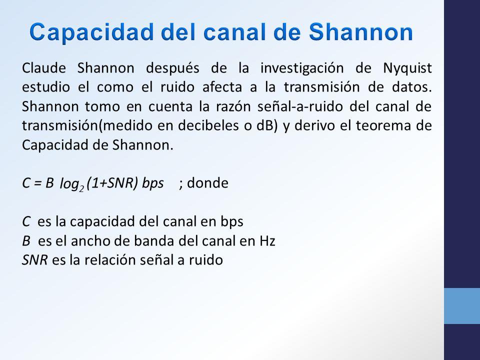 Capacidad del canal de Shannon