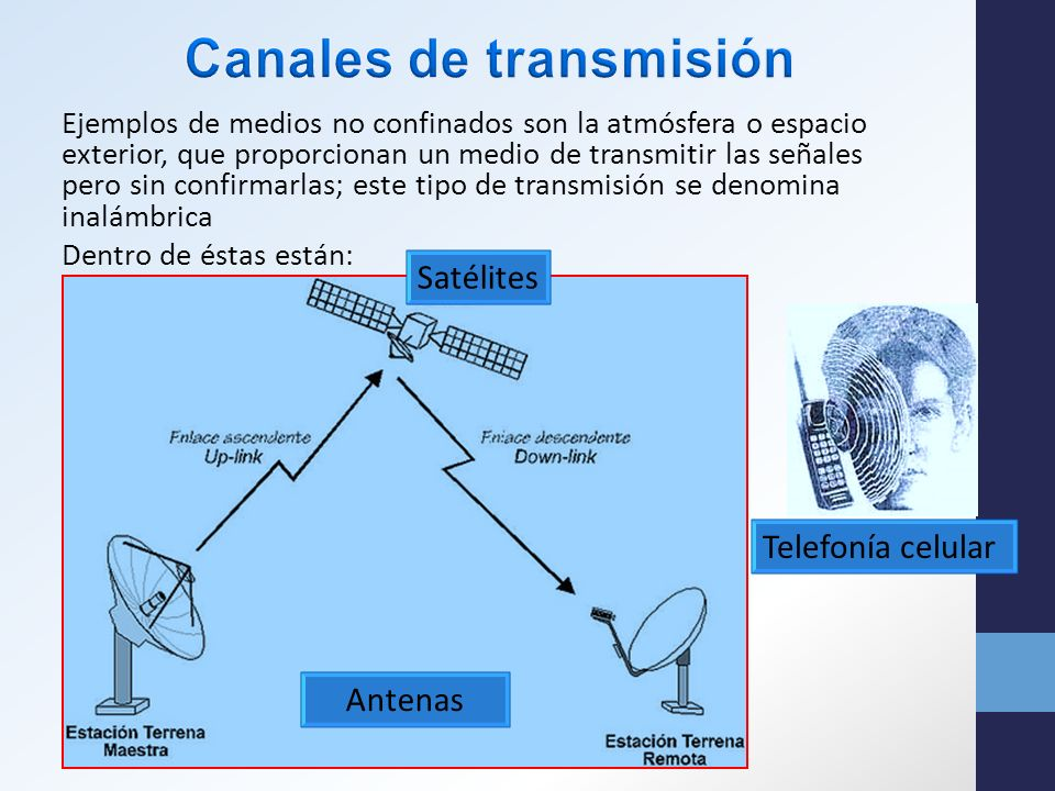 Canales de transmisión