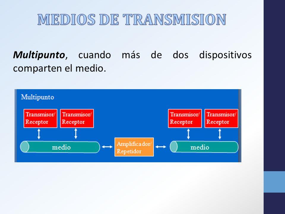 MEDIOS DE TRANSMISION Multipunto, cuando más de dos dispositivos comparten el medio.