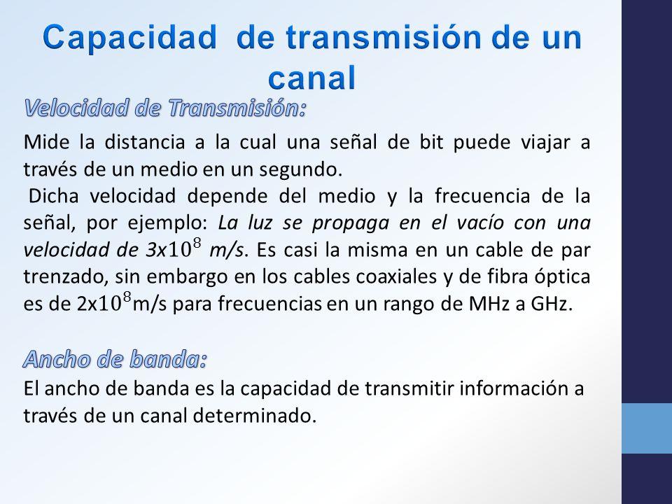 Capacidad de transmisión de un canal