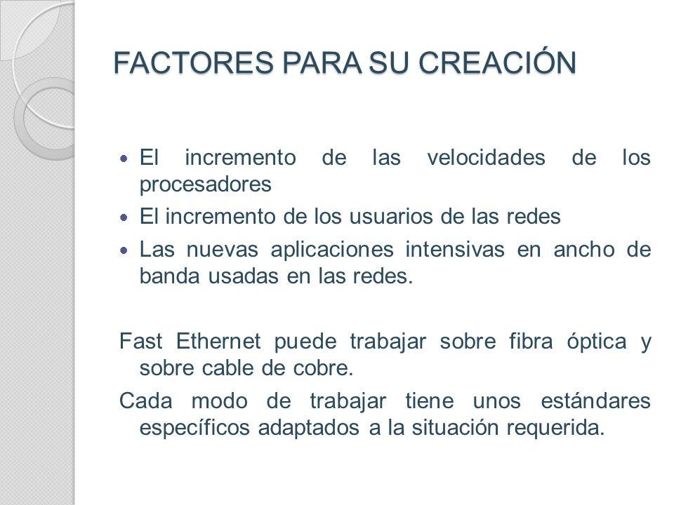 FACTORES PARA SU CREACIÓN